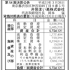 井筒まい泉株式会社 第54期決算公告