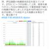 【地震予知】『麒麟地震研究所』さんによると関東方面や関東東方沖・伊豆諸島に大地震の前兆反応!『首都直下地震』・『南海トラフ巨大地震』なの?南海トラフ巨大地震が1年~2年以内に来るという専門家も!!