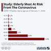 コロナウイルスよりインフルエンザの方が危険は本当?致死率比較