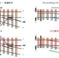 「PECOのポイントレール 選択式と非選択式の違い 3つのポイント」