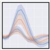 Tutorialに学ぶseabornの使い方③(Visualizing the distribution of a dataset)|Pythonによる可視化入門 #7