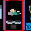 ノートPCへのESXi インストール(ホームラボ構築)