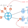VMware Cloud on AWSのNSX-T概要と設定方法