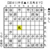 【緊急企画】両成将棋と変則太閤将棋を魔女で研究してみた【電王PONANZAに挑戦】