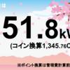 7/10の発電量は51.8kWhでした