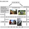 国・千葉県が広報している資料から見る、台風15号の被害に対する千葉県対応の遅れ