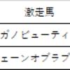 【第36回フェアリーステークス(GⅢ)】の結果と今週の激走馬紹介!!