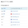 アクセス解析 (5)