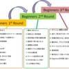 【資産運用】プロ(春山昇華先生)に学ぶ株式投資実践