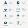 【無料でOK】海外で生活するためのおすすめ英語勉強法10選!