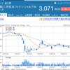 銀行株 配当利回り6%