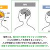 じじぃの「科学・芸術_992_脳死・脳死とは何か」