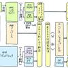USA!アメリカスニーカーブランド10選【老舗の東海岸vs.センスの西海岸!?】