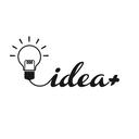 idea+ のデキゴト。