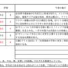 【6/7-6/11週の世界のリスクと経済指標】〜G7の復活〜
