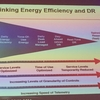 California Energy Efficiency Conference