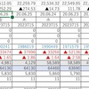 6月22日(月)〜6月26日(金)の投資状況