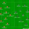 UCL16-17-D1-PSV.vs.アトレティコマドリード
