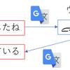 Google翻訳で翻訳ループをさせる
