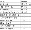 F1 2019 新マシン発表予定日(仮)
