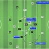 CL ザルツブルク vs リバプール 〜闘志を燃やすフルスロットサッカー〜