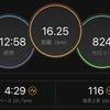 1/5 マラソン練習 16キロジョグ