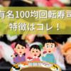 もう迷わない!100均の有名な回転寿司屋の特徴を紹介!