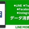 LINEモバイル データ通信量 続編