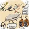 マイ録音&再生環境の再構築
