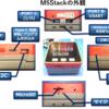 【M5Stack】第7回 ToFセンサを使って物体との距離[mm]を計測