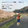 3.30~4.5(高)運動記録!!【schunの健康管理】