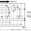 コホート内ケースコントロール研究: 1. コホート内ケースコントロール研究とは?