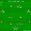 【J1 第25節】広島 3 - 1 鹿島 今の順位、リーグ戦に掛ける意欲の差がそのままスコアに表れた完敗