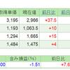 2018.9.28(金) 資産状況