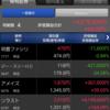 保有株は下がらず