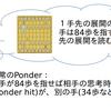 新時代のクラスタシステム  ~MultiponderとPreponder~