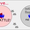 Diablo3、高GRでの立ち回り戦略(1)