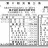 株式会社船井総合研究所 第8期決算公告