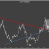 日経平均株価指数、夏以降の警戒ポイントは?