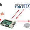 Google HomeをPythonで自在に喋らせてみた(VoiceTextを使ってるので声も選べます)