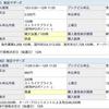 日経平均株価24,000円突破でウハウハの皆様、おめでとうございます