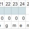 Zアルゴリズムを使って文字列sから文字列tを見つける