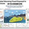 地球温暖化の捏造の方法論。そして過去5億年のデータが語る地球の気温の真実をここに