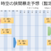 【MU Legend】8/9(木) 時空の狭間暴走予想(暫定版)