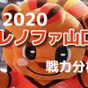 【レノファ山口】2020移籍情報・スタメン予想(2/10時点)