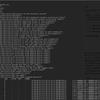 並列化に対応した高速な変異検出ツール  GROM