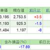 2019.2.1(金) 資産状況