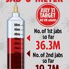 イギリスはワクチン接種率の高さでインドコロナを防いでいると発表