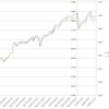 【投資戦略】北海道コカ・コーラボトリング(2573)の株主優待先回り投資の優位性を検証する