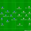 【マッチレビュー】19-20 CL決勝トーナメント1回戦2ndレグ バルセロナ対ナポリ